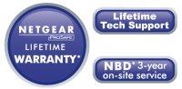 Netgear Full Warranty