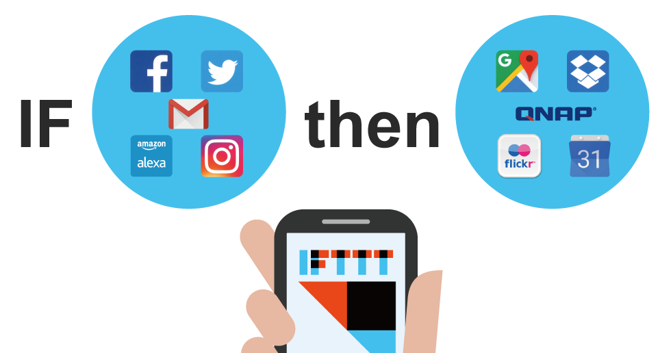 IFTTT Agent automates your workflow