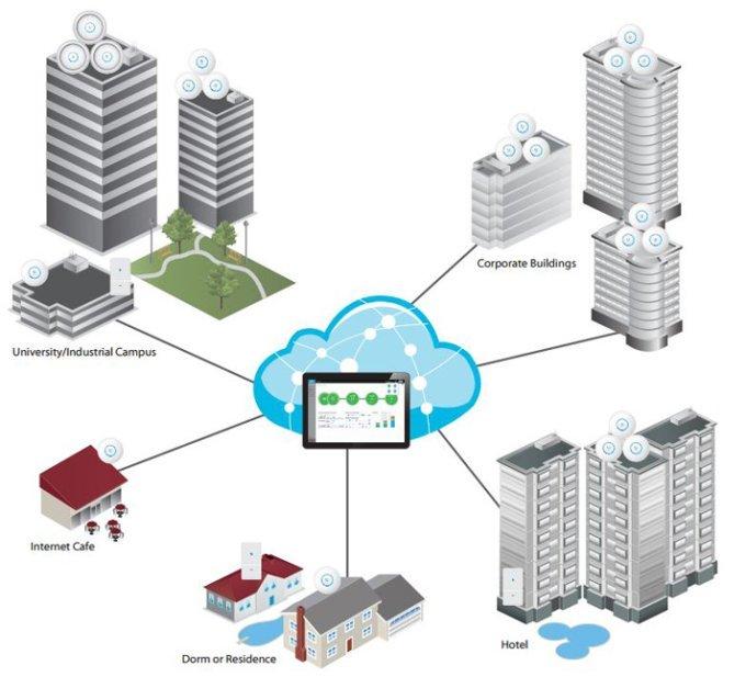 Scalable-Enterprise-Wi-Fi-Management