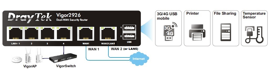 Vigor 2926 Series Ethernet Router Firewall & Load-Balancer