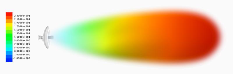 High-Gain, Directional, 2x2 MIMO Antenna