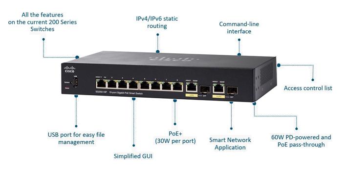 Cisco-SG250-10P