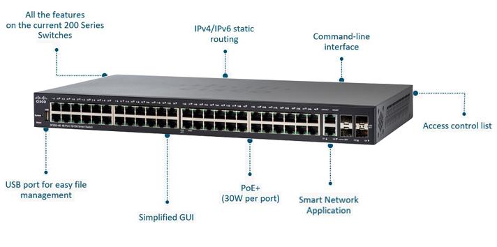 Cisco SF250-48P