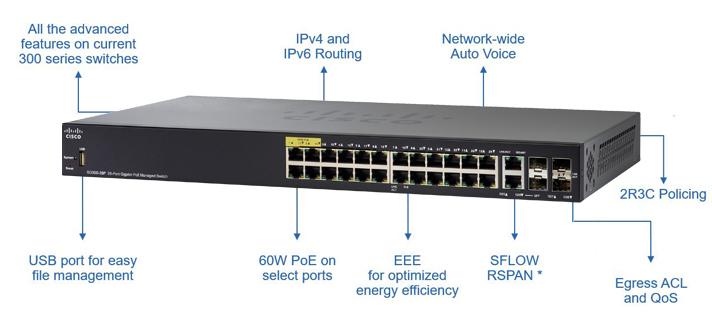 Cisco-SG350-28P