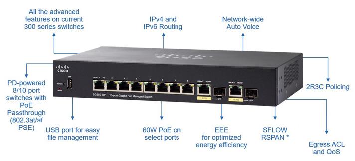 Cisco-SG350-10P