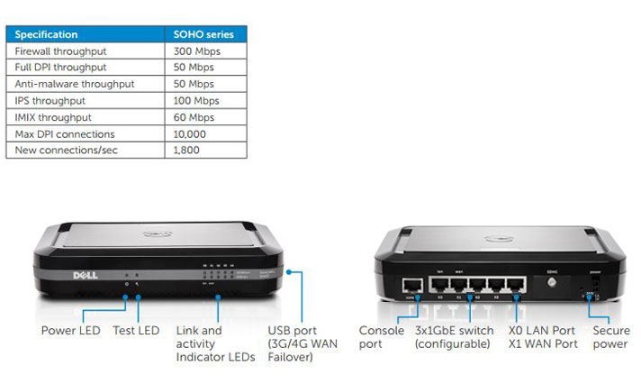 Dell SOHO SonicWall
