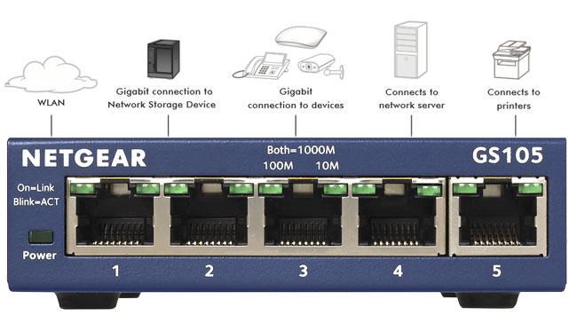 Netgear GS105 Ports