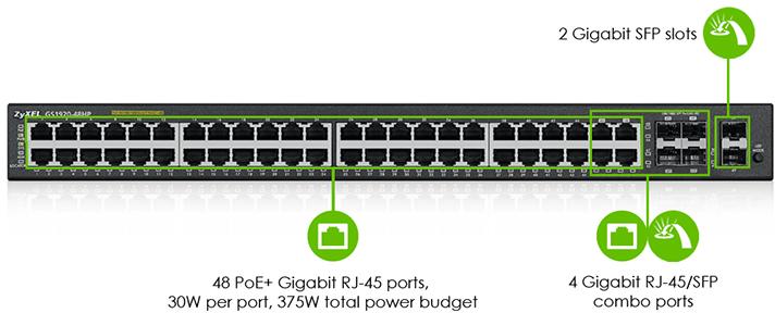 Zyxel GS1920-48HP-GB0101F Zyxel GS1920-48HP 48-port GbE Smart Manag