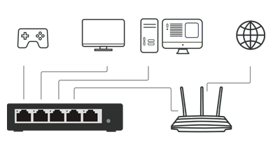 Connect Devices