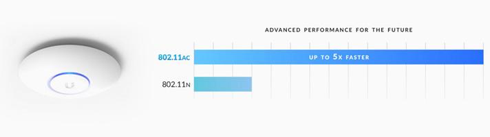 Breakthrough-Hardware-Performance