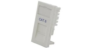Cat6 Modules