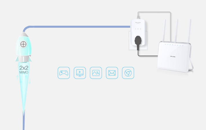 Image result for Perfect for Bandwidth Demanding Activities Advanced HomePlug AV2 technology means the TL-PA8010P KIT supports 2x2 MIMO* with beamforming, delivering ultra-fast data transfer speed. Perfect for bandwidth demanding activities like streaming Ultra HD video to multiple devices simultaneously, online gaming and large file transfers.