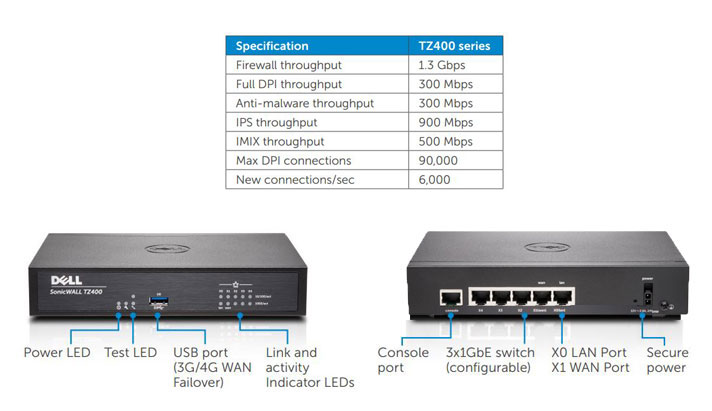 Dell TZ400 SonicWall