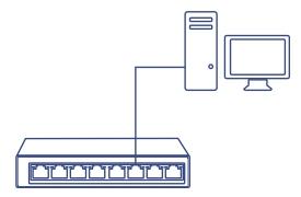 trendnet Monitoring