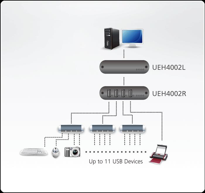 UEH4002-AT-G Diagram