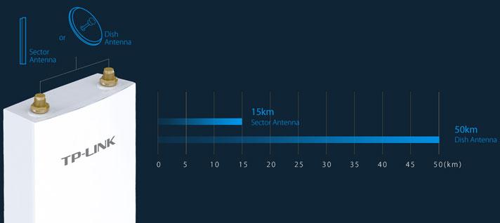 Long-Distance Wireless Data Transmission