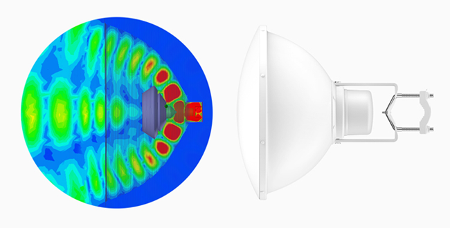 Advanced RF Isolation Design