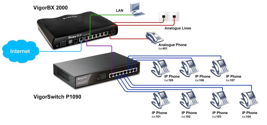 bx2000 schematic