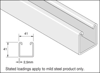 Unistrut Standard Duty Channel Ranges