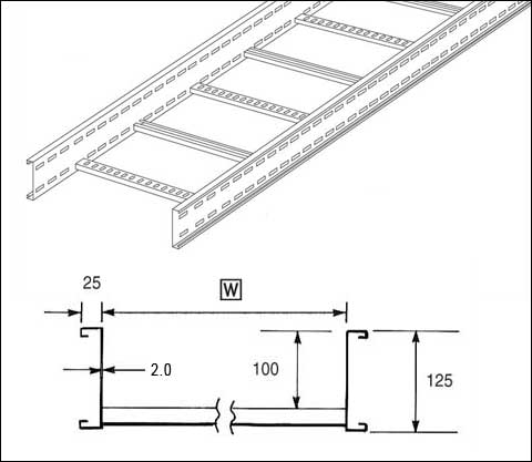 Unistrut Cable Ladder Ranges