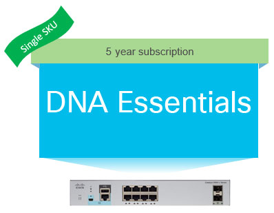 Cisco C2960L DNA Essentials, 8-port, 5-year Term License