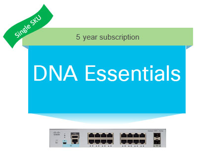 Cisco C2960L DNA Essentials, 16-port, 5-year Term License