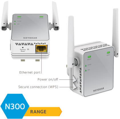 EX2700. N300 Range. Ethernet port. Power on/off. Secure connection (WPS).