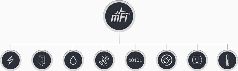 ubiquiti mfi sensors