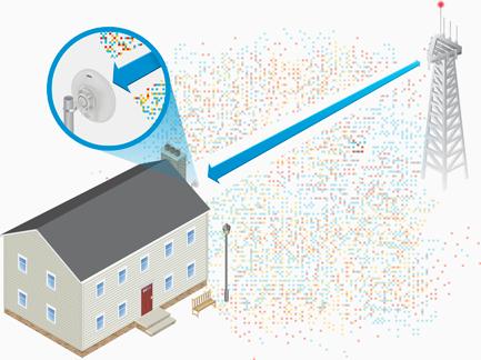 ubiquiti airmax nanobeam ac house diagram