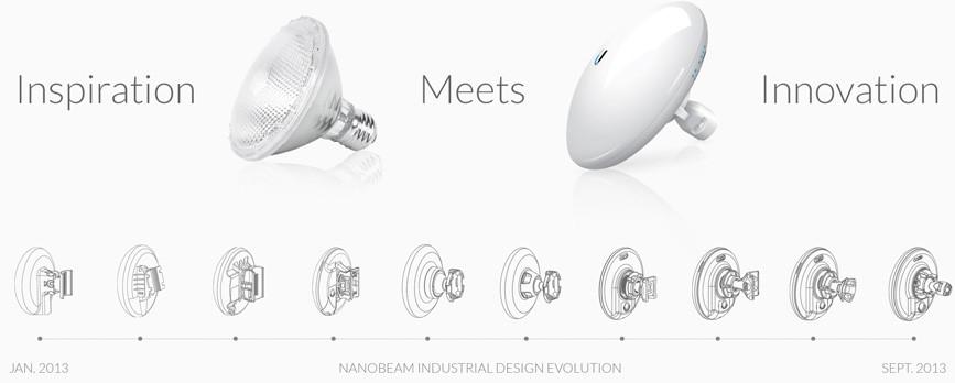 ubiquiti airmax nanobeam ac inspiration meets innovation