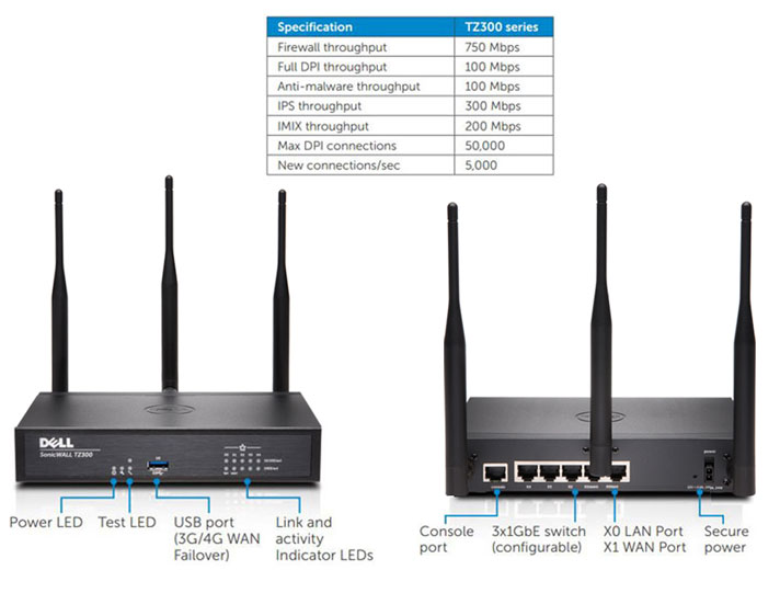 Dell 01-SSC-0585 SonicWALL TZ300 Wireless AC Plus 1      Comms Express