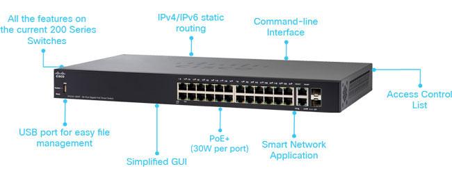 Cisco-SG250-26P