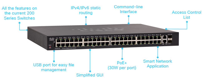 Cisco-SG250-50HP