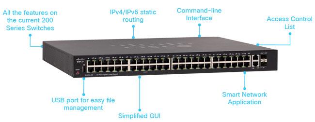 Cisco-SG250-50