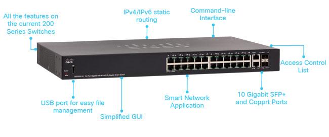Cisco-SG250X-24