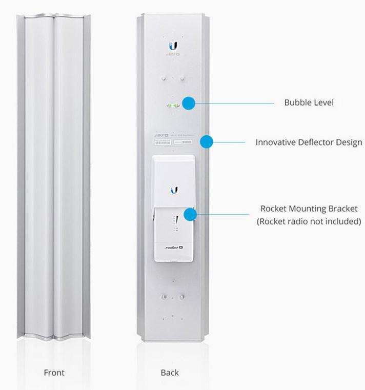 ubiquiti airmax ac design