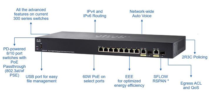 Cisco-SG355-10P