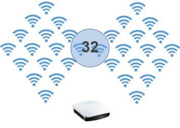 32 SSID's