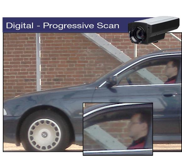 Digital - Progressive Scan