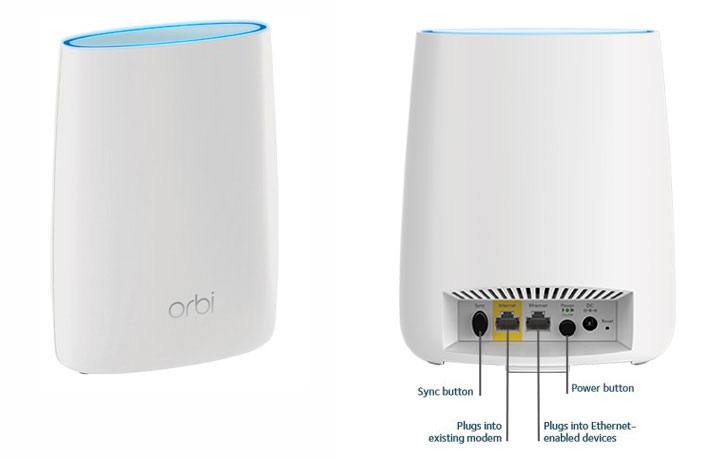 Orbi Satellites