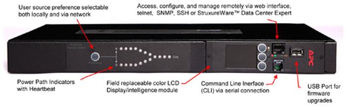 Apc Ap4423 Transfer Switch Rack Ats 230v 16a C20 In