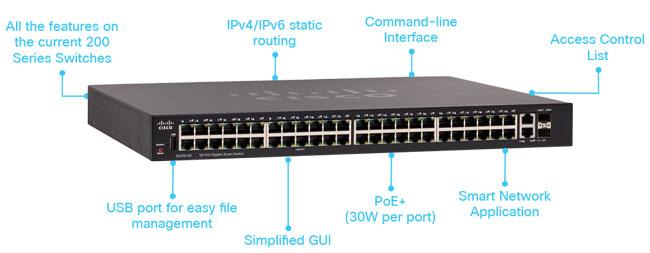 Cisco-SG250-50HP