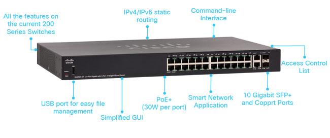 Cisco-SG250X-24P