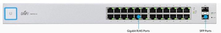 Powerful Enterprise Switch